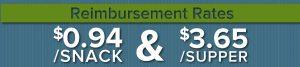 ARAM Reimbursement Rates