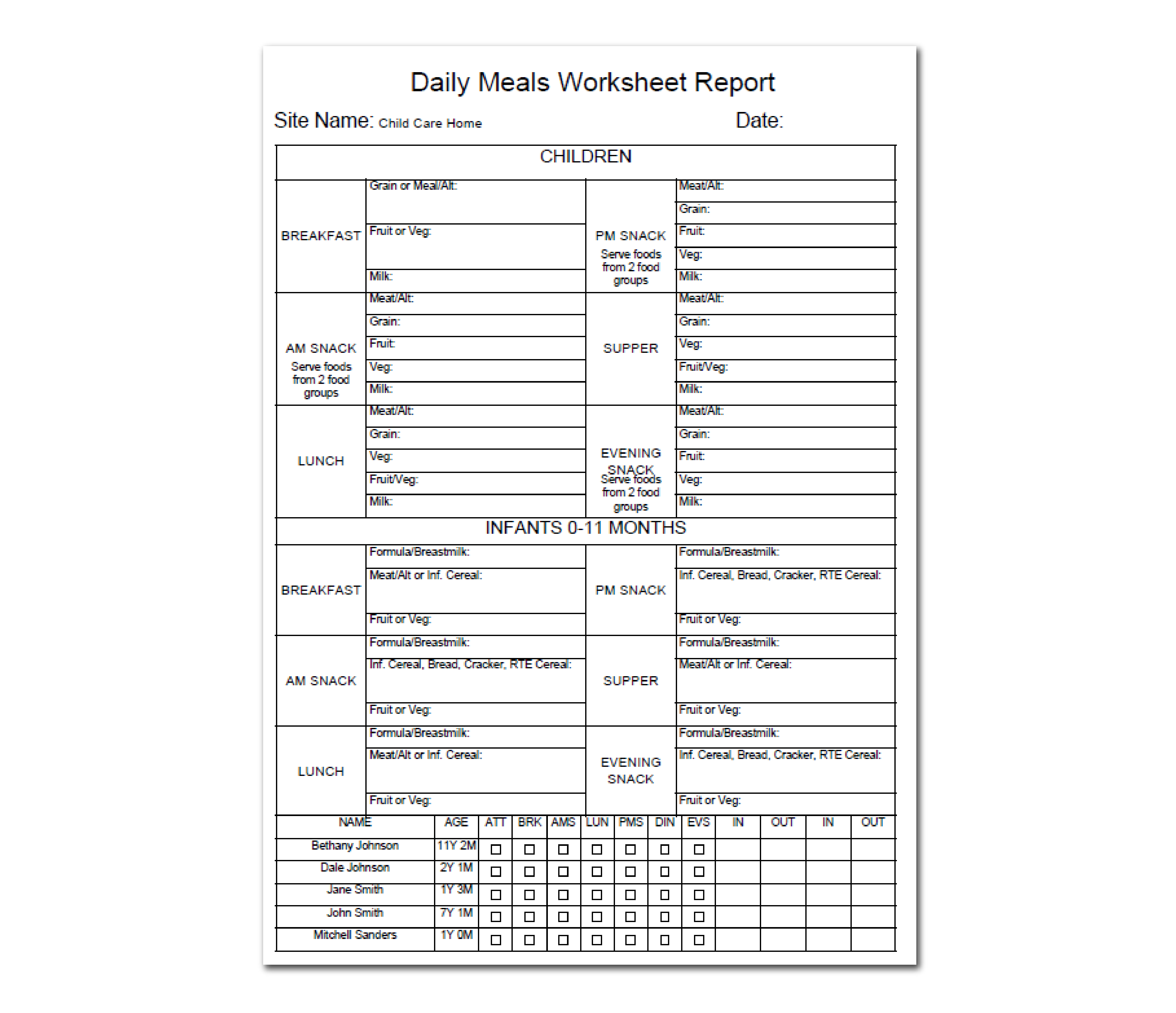 Software Update 3.0.3 Daily Menu, Attendance and Meal Count Sheet