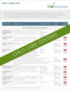 Child Care Centers Reports Summary Chart