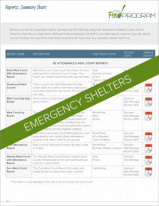 Emergency Shelters Reports Summary Chart